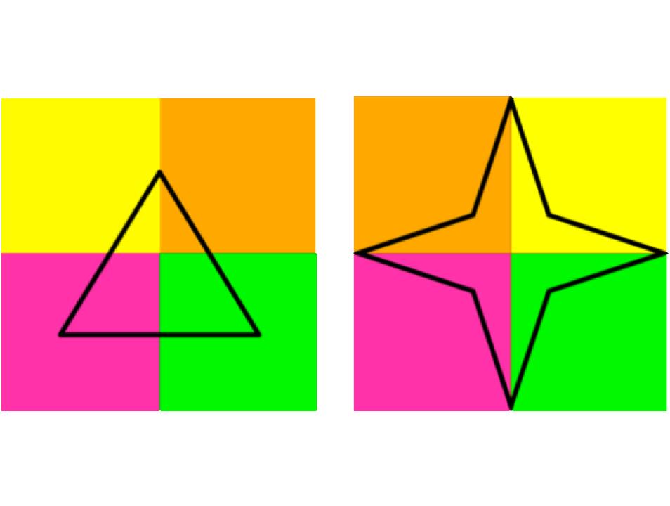 Rappresentazione di due dei prodotti complessi nella nostra simulazione di come lavorano i team cross-funzionali. A sinistra un triangolo su uno sfondo composto da quattro quadrati di colore arancio, verde, porpora e giallo. A destra una stella a quattro punte su uno sfondo di quattro quadrati: giallo, verde, porpora, arancio.