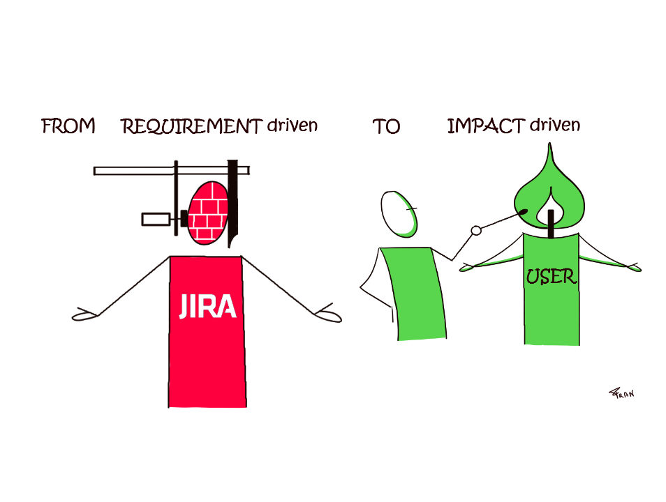 from requirements to impacts