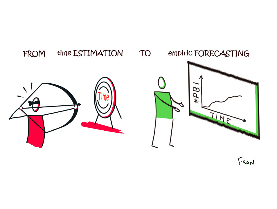 from perfection to satisficing